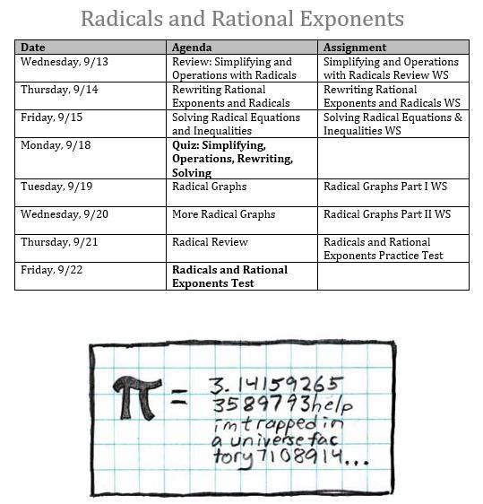Radicals & Rational Exponents